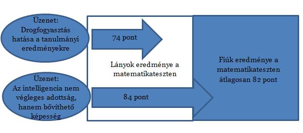 matekteszt